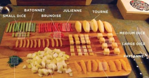 How To Cut Vegetables The Folklore Food Blog